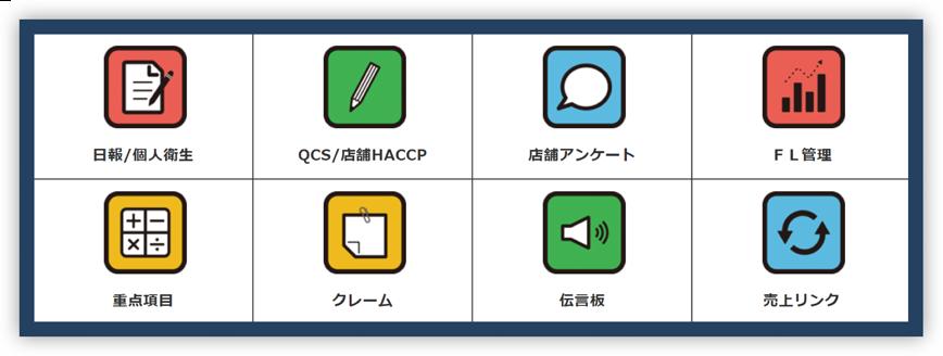 日報、個人衛生・QCS店舗HACCP・店舗アンケート・FL管理・重点項目・クレーム・伝言板・売上リンク