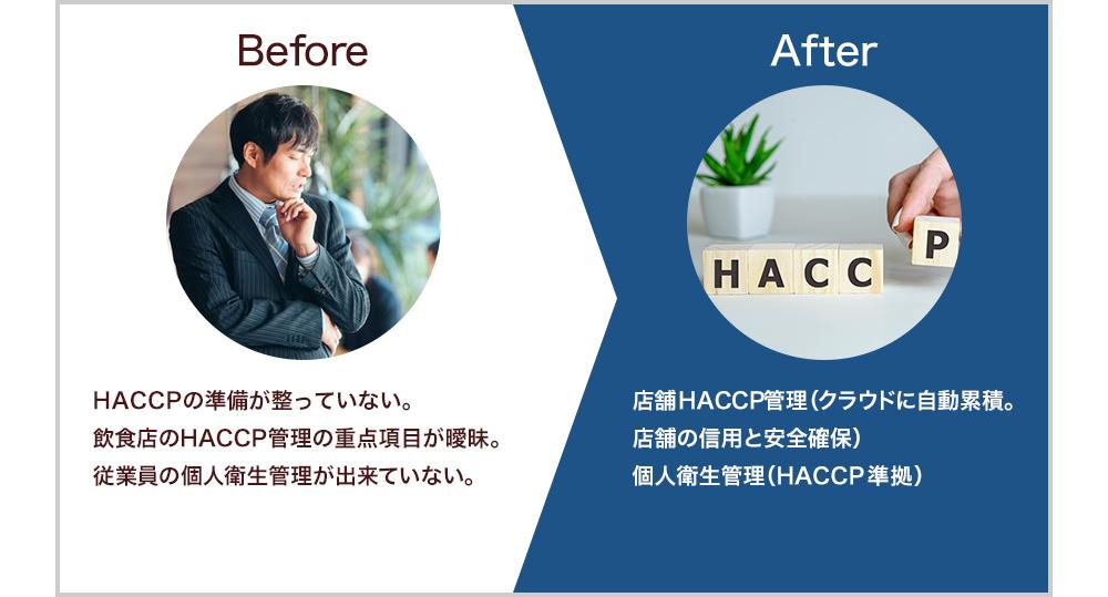 「HACCPの準備が整っていない」から「店舗HACCP管理、個人衛生管理」