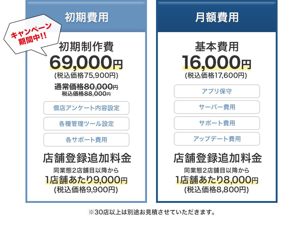 初期費用69,000円・月額費用16,000円